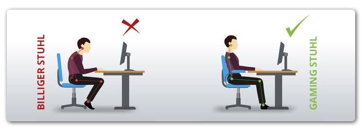 Billiger Stuhl versus Gaming Stuhl