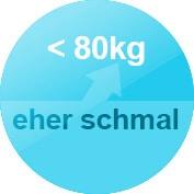 Schmal